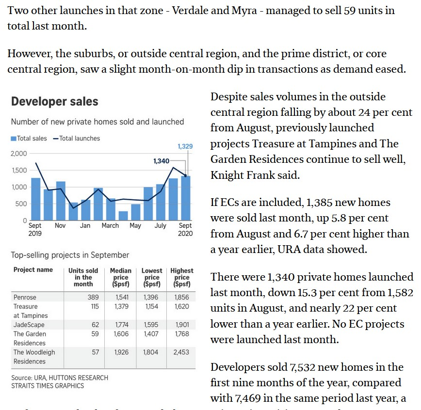 the-landmark-press-update-new-private-home-sales-hit-high-image-6-singapore